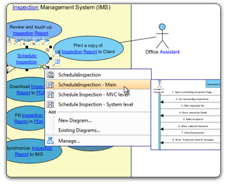 Elaborate enterprise architecture with sub diagrams