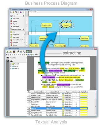 Windows 7 Logizian Analyst Portable x64 11.0 B20141203 full
