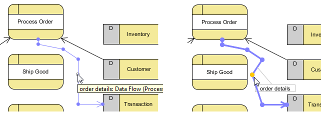 data flow diagram tutorial point pdf