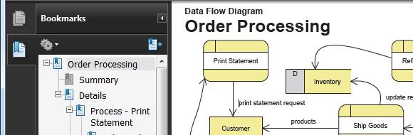 how to trade binary options profitably  binary options  minute    best binary option brokers   program  data flow diagram