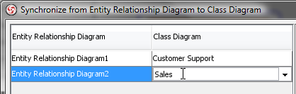 Assign meaningful name to UML class diagram